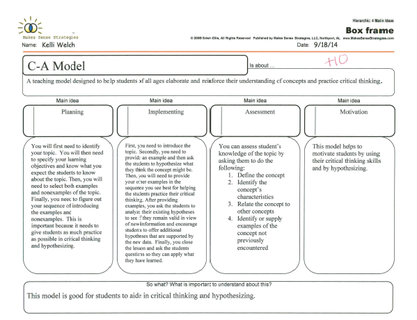 concept attainment model lesson plan First grade science 5e concept attainment lessonpdf  concept attainment lesson plan his  concept attainment lesson ideas 5e model science lesson plans.